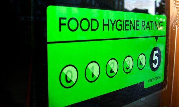 food hygiene rating sign